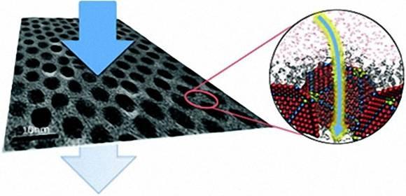 Công nghệ mới màng lọc nano biến nước biển thành nước ngọt