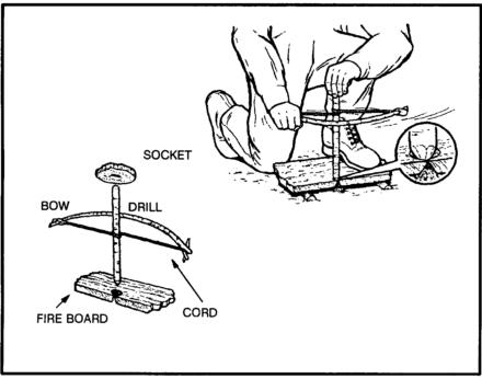 [Kỹ năng sinh tồn] Phần 7: Tạo và giữ lửa 11